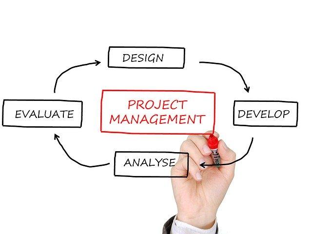 コールセンターの知識 xプロジェクト管理のスキルで稼ぐ!